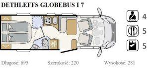 Globebus układ